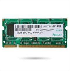 APA3288